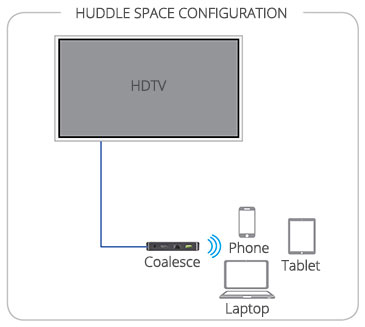 CONFIGURATIE VOOR HUDDLE SPACES