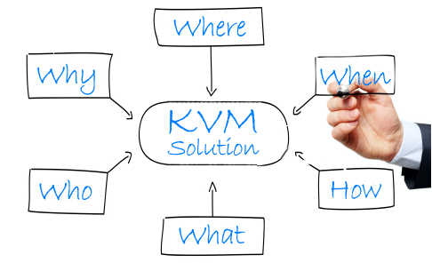 Planning your KVM Solution